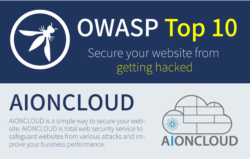 Are you vulnerable to OWASP Top 10? - AIONCLOUD